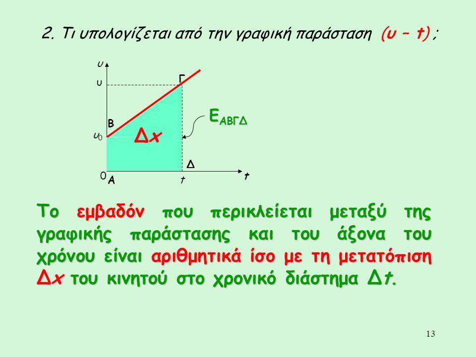 2. Τι υπολογίζεται από την γραφική παράσταση (υ – t) ;