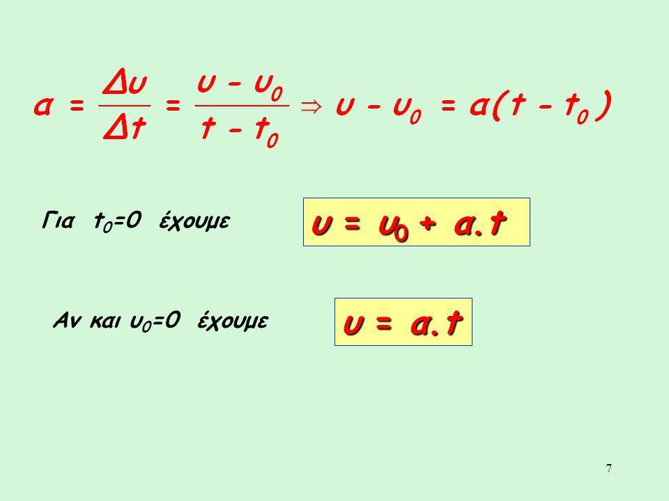 υ = υ0 + α.t Για t0=0 έχουμε υ = α.t Αν και υ0=0 έχουμε