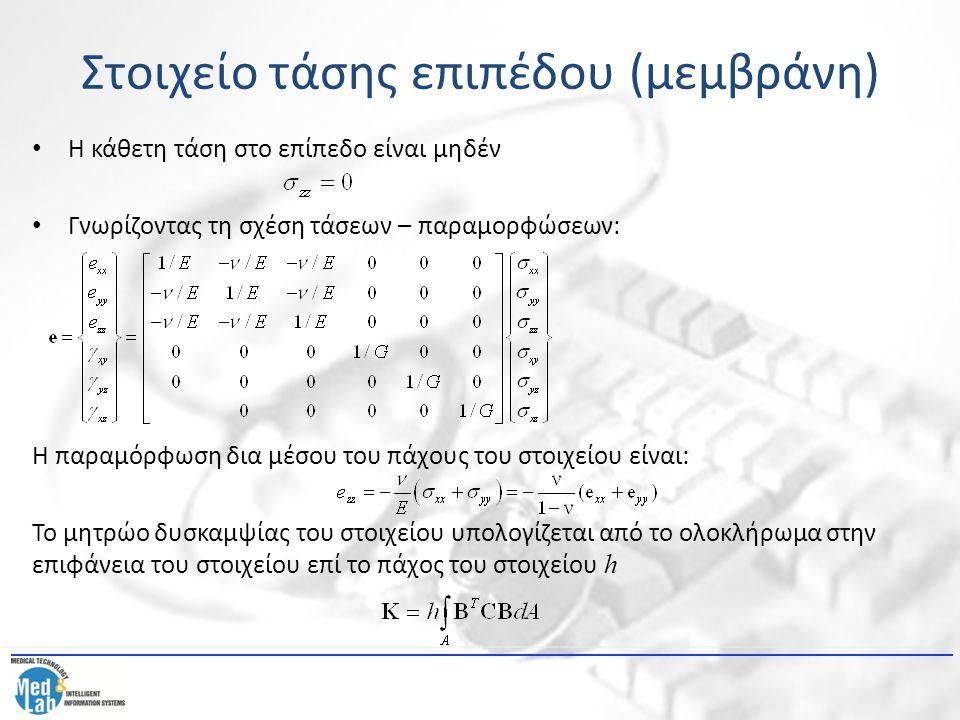 Στοιχείο τάσης επιπέδου (μεμβράνη)