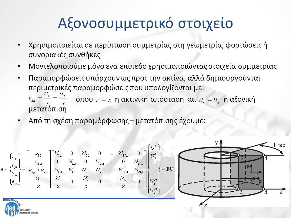 Αξονοσυμμετρικό στοιχείο
