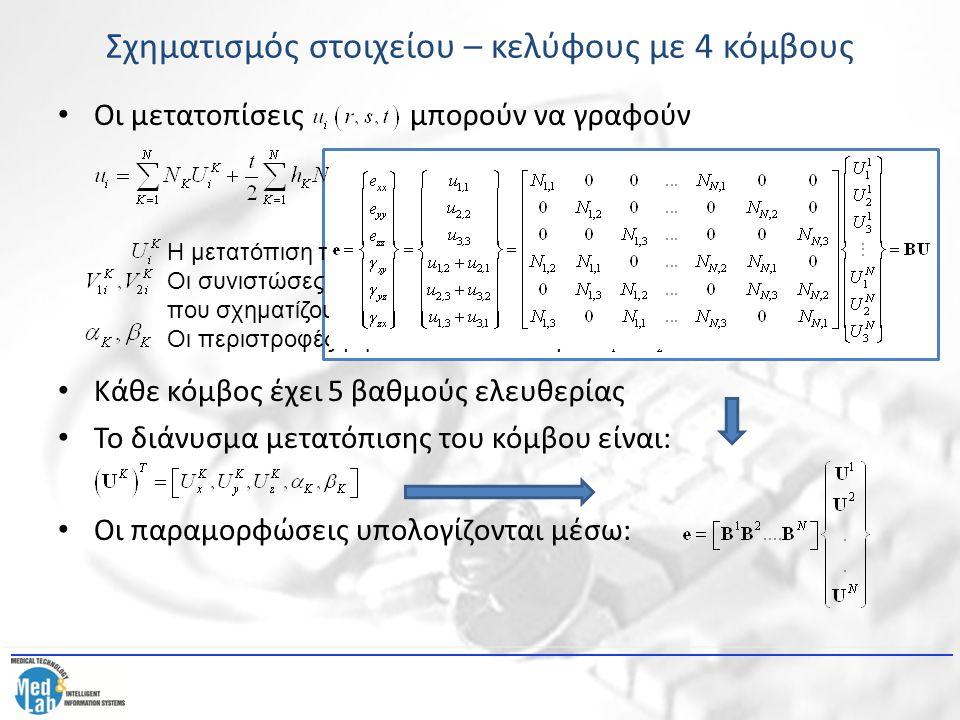Σχηματισμός στοιχείου – κελύφους με 4 κόμβους