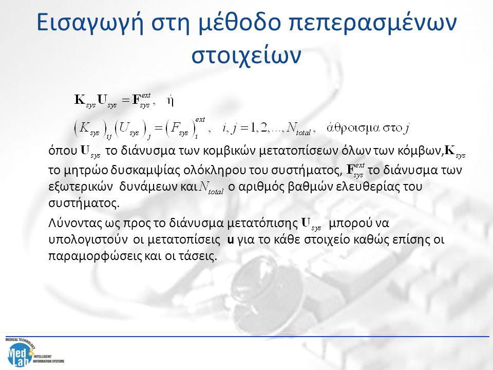 Εισαγωγή στη μέθοδο πεπερασμένων στοιχείων