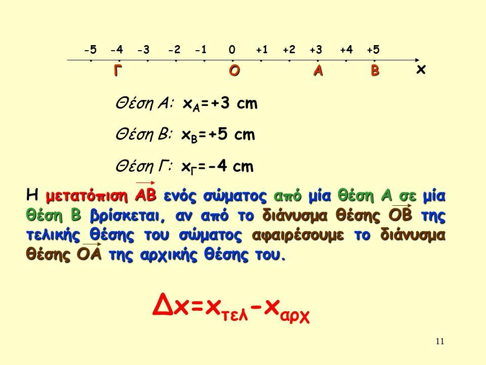 Δx=xτελ-xαρχ . . . . . . . . . . . x Θέση Α: xA=+3 cm Θέση Β: xB=+5 cm