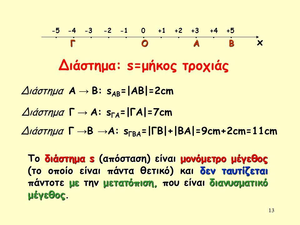 Διάστημα: s=μήκος τροχιάς