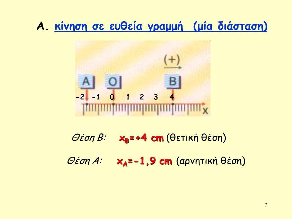 Α. κίνηση σε ευθεία γραμμή (μία διάσταση)