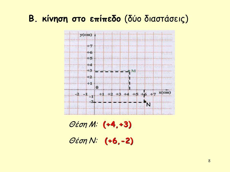 Β. κίνηση στο επίπεδο (δύο διαστάσεις)