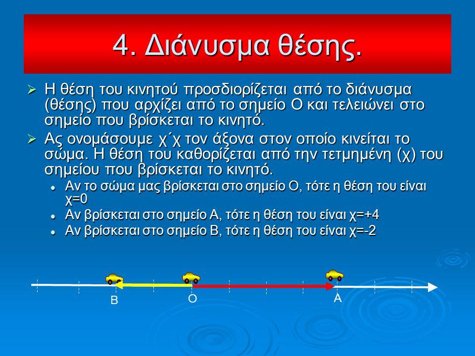 4. Διάνυσμα θέσης.