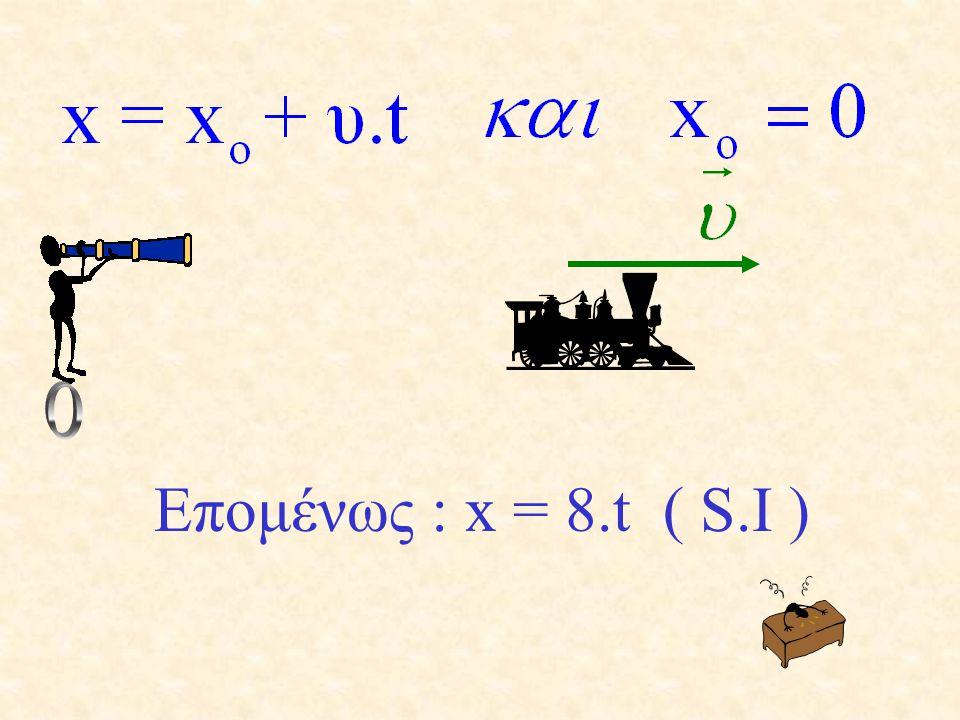 Ο Επομένως : x = 8.t ( S.I )