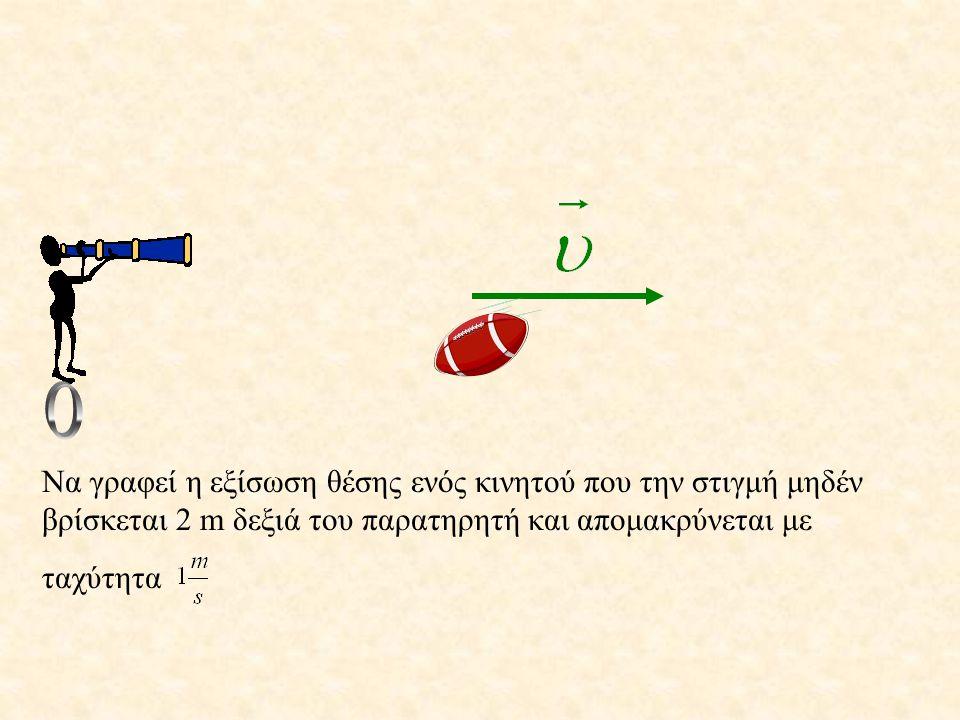 Ο Να γραφεί η εξίσωση θέσης ενός κινητού που την στιγμή μηδέν βρίσκεται 2 m δεξιά του παρατηρητή και απομακρύνεται με.