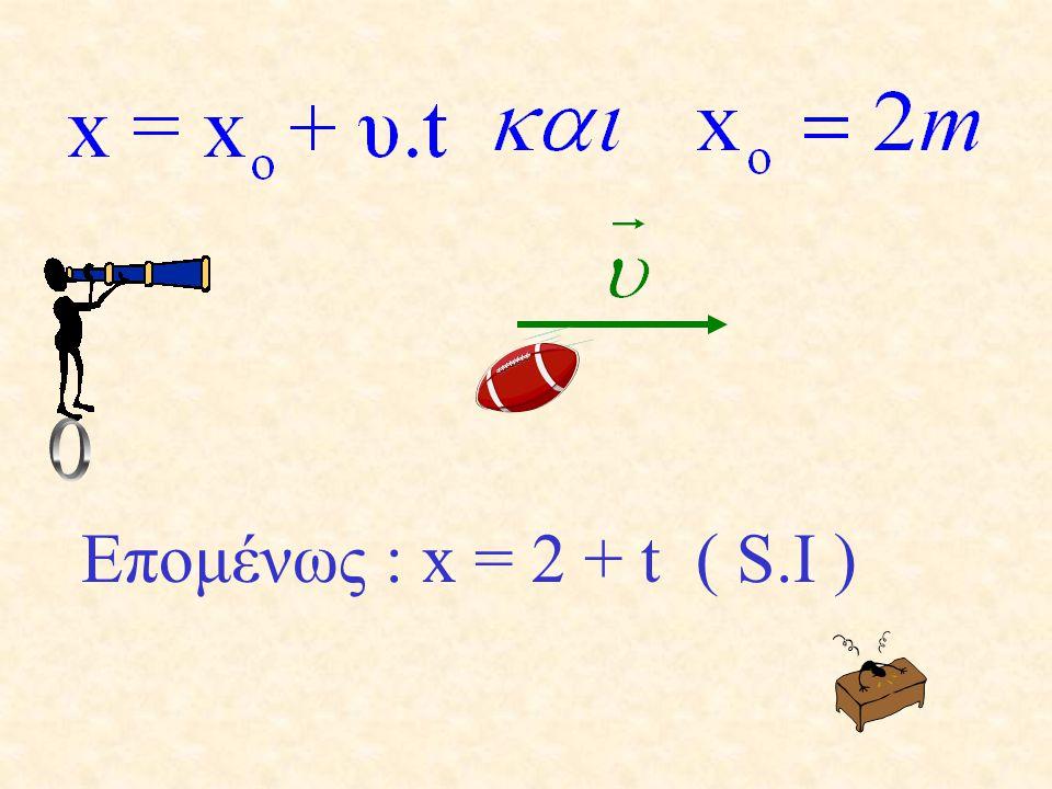 Ο Επομένως : x = 2 + t ( S.I )