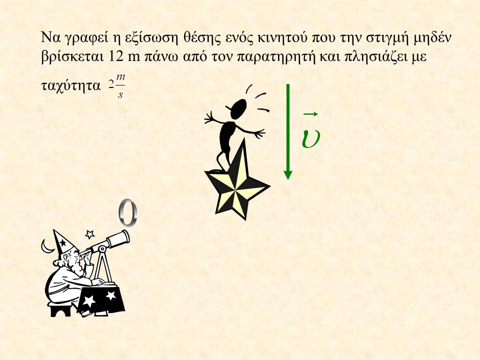 Να γραφεί η εξίσωση θέσης ενός κινητού που την στιγμή μηδέν βρίσκεται 12 m πάνω από τον παρατηρητή και πλησιάζει με