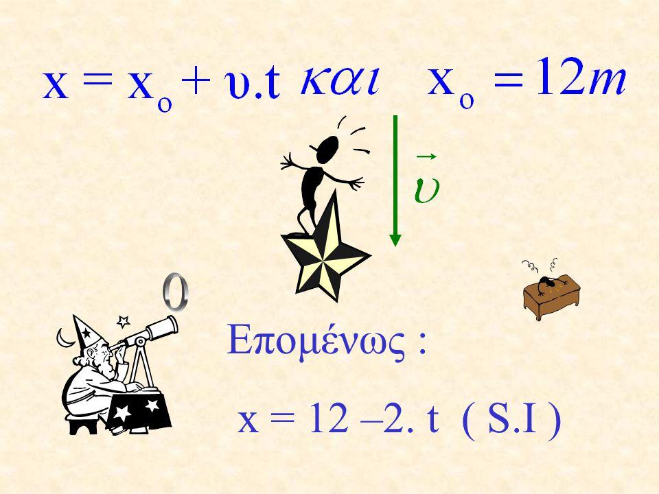 Ο Επομένως : x = 12 –2. t ( S.I )