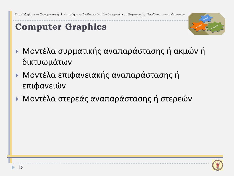 Computer Graphics Μοντέλα συρματικής αναπαράστασης ή ακμών ή δικτυωμάτων. Μοντέλα επιφανειακής αναπαράστασης ή επιφανειών.