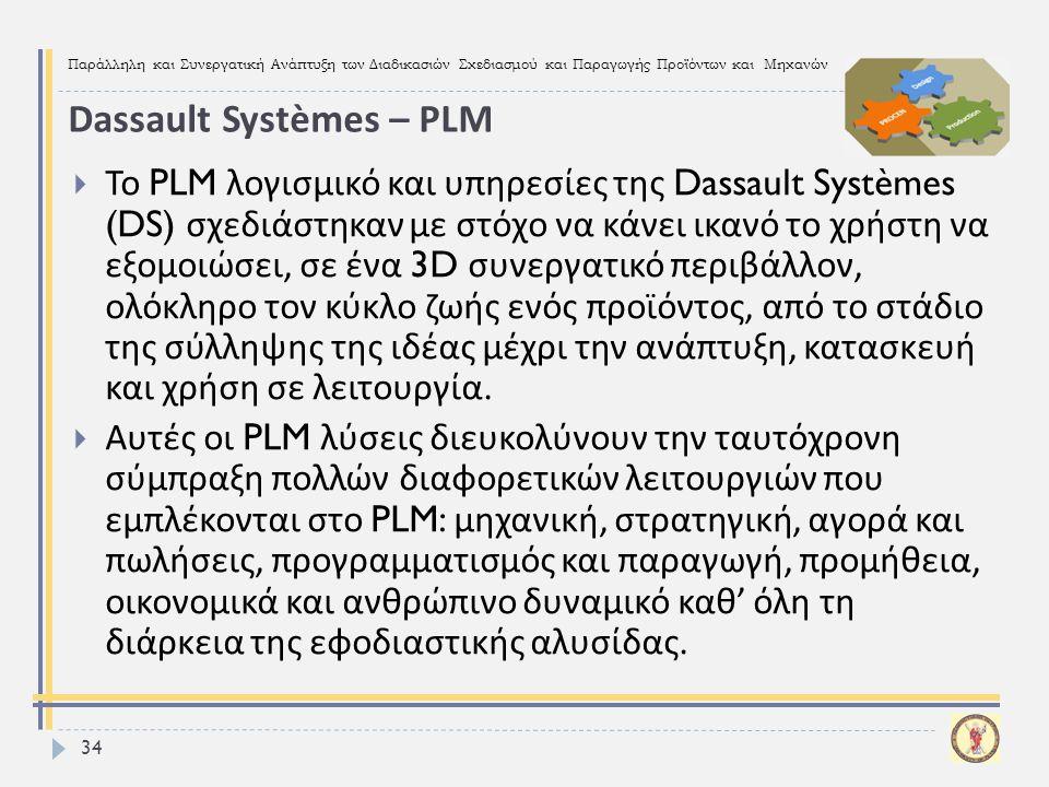 Dassault Systèmes – PLM