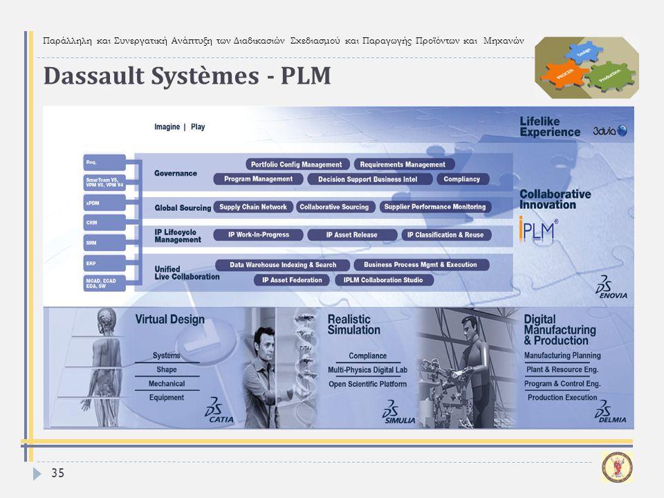 Dassault Systèmes - PLM