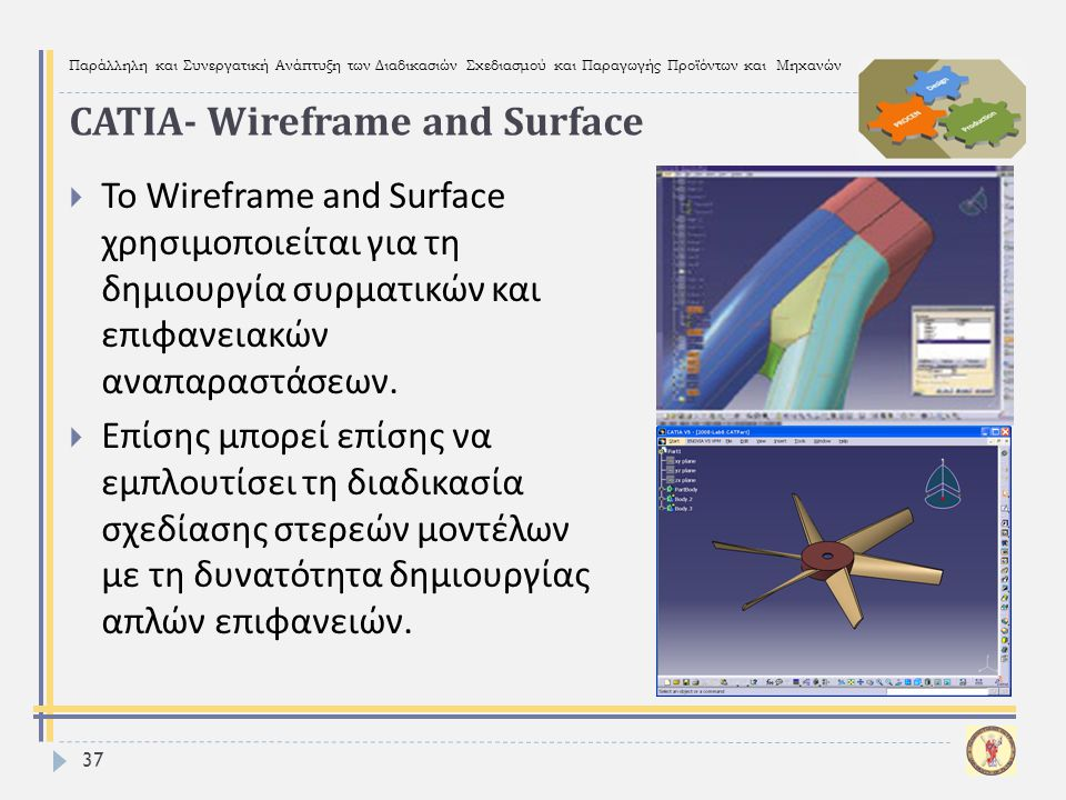CATIA- Wireframe and Surface