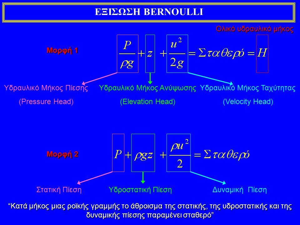 ΕΞΙΣΩΣΗ BERNOULLI Ολικό υδραυλικό μήκος Μορφή 1 Υδραυλικό Μήκος Πίεσης