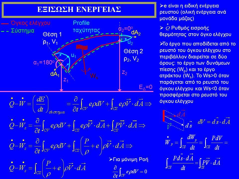 ΕΞΙΣΩΣΗ ΕΝΕΡΓΕΙΑΣ Όγκος ελέγχου Profile ταχύτητας α2=0ο Σύστημα dA2