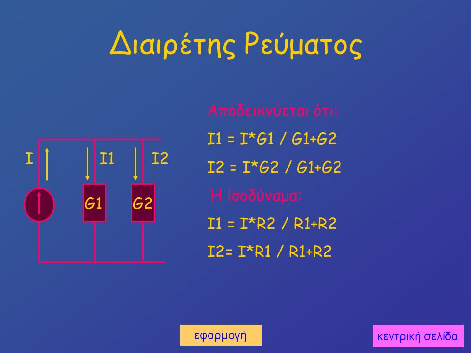 Διαιρέτης Ρεύματος Αποδεικνύεται ότι: I1 = I*G1 / G1+G2