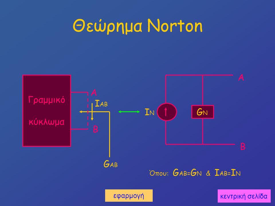 Θεώρημα Norton Α Γραμμικό κύκλωμα Α IAB IN GN Β Β GAB