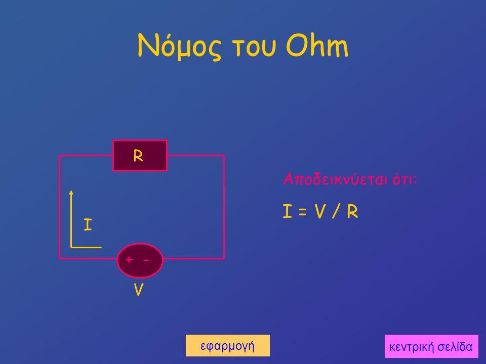 Νόμος του Ohm I = V / R R Αποδεικνύεται ότι: Ι + - V εφαρμογή