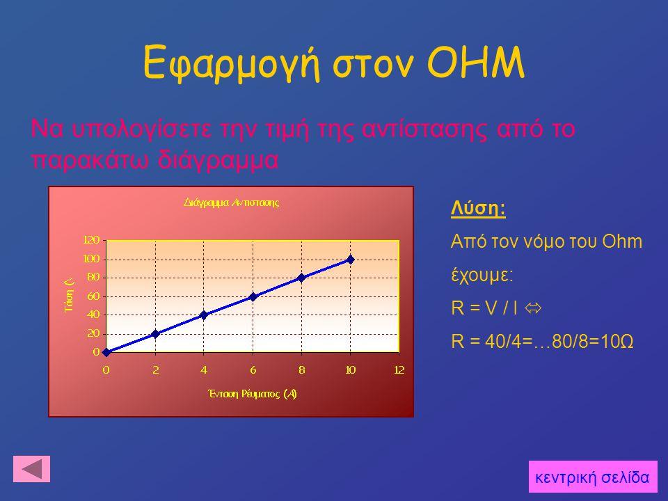 Εφαρμογή στον OHM Να υπολογίσετε την τιμή της αντίστασης από το παρακάτω διάγραμμα. Λύση: Από τον νόμο του Ohm.