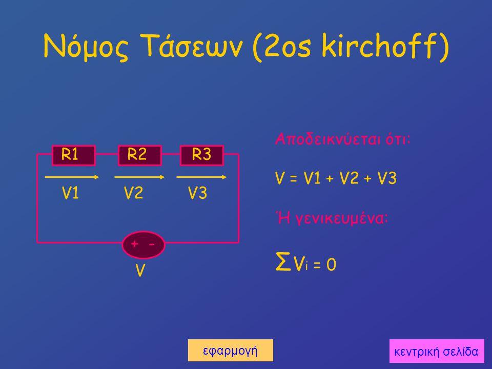 Νόμος Τάσεων (2os kirchoff)