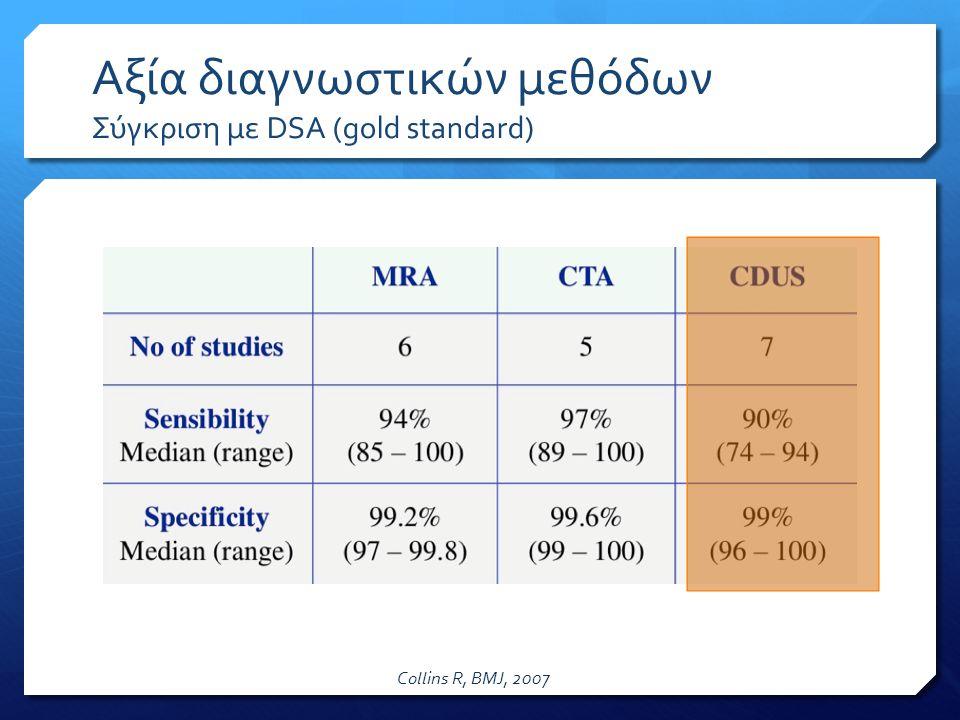 Αξία διαγνωστικών μεθόδων Σύγκριση με DSA (gold standard)