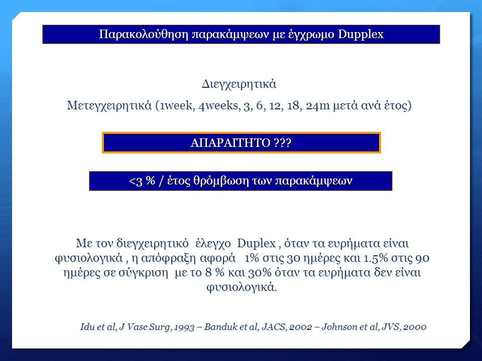Παρακολούθηση παρακάμψεων με έγχρωμο Dupplex