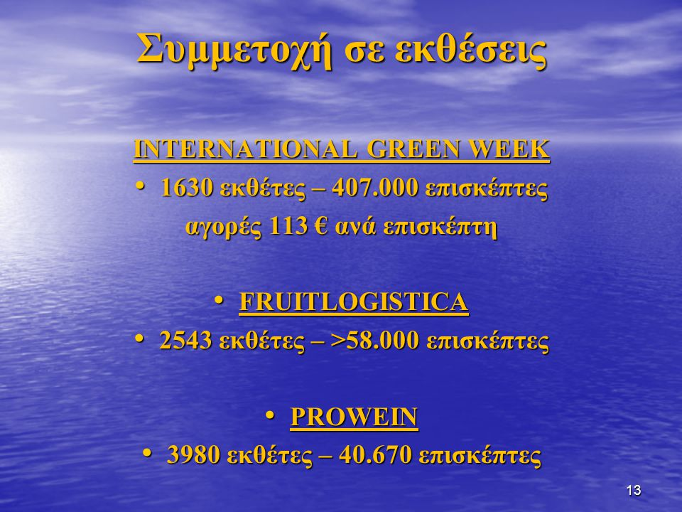 ΙNTERNATIONAL GREEN WEEK 2543 εκθέτες – >58.000 επισκέπτες