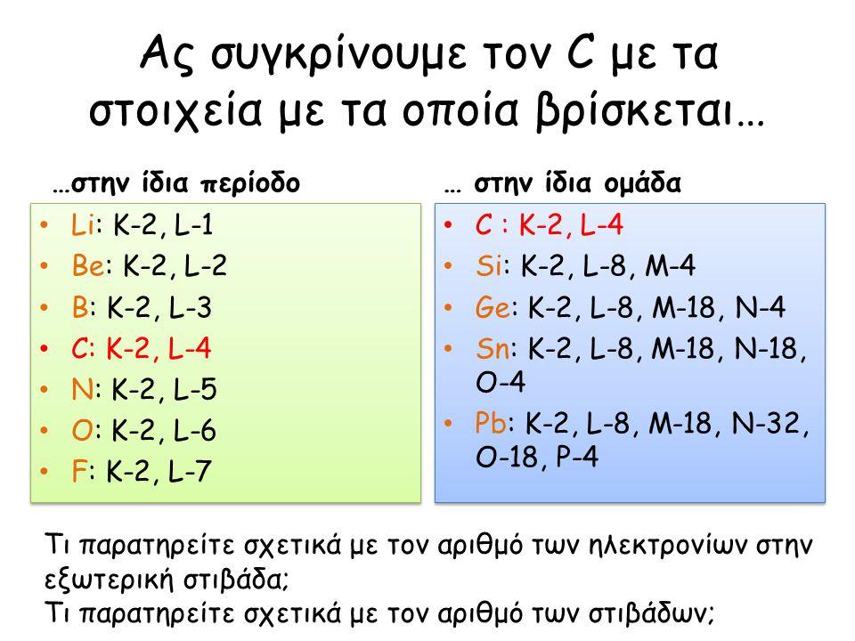 Ας συγκρίνουμε τον C με τα στοιχεία με τα οποία βρίσκεται…