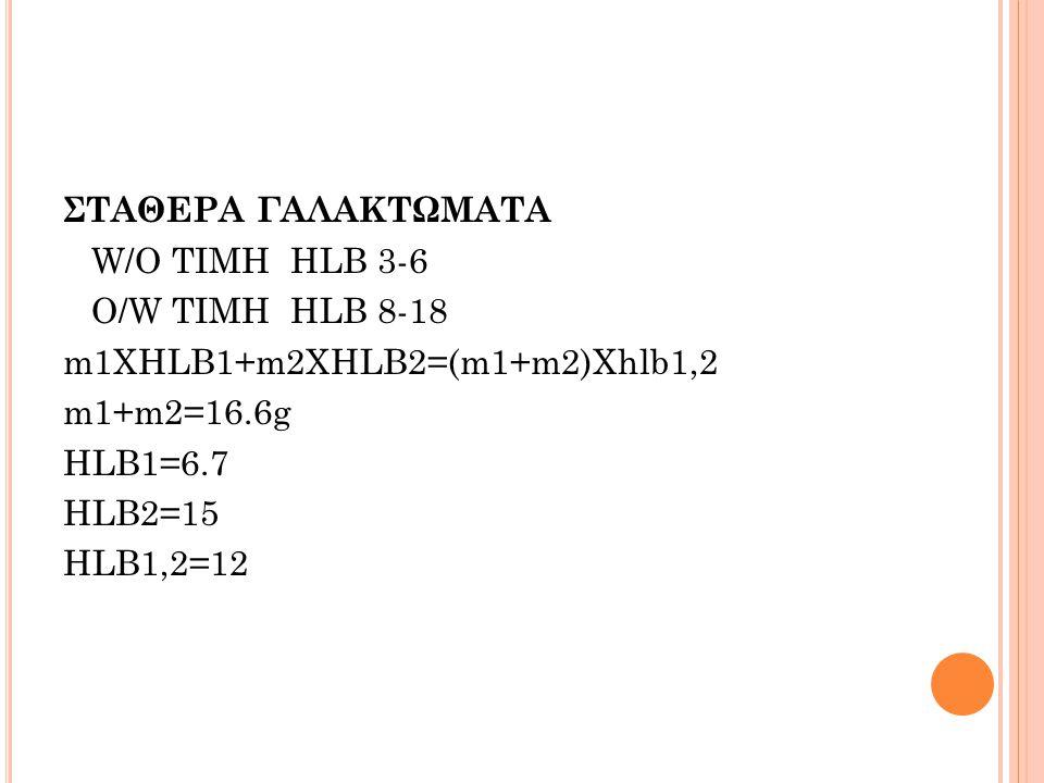 ΣΤΑΘΕΡΑ ΓΑΛΑΚΤΩΜΑΤΑ W/O ΤΙΜΗ HLB 3-6. Ο/W TIMH HLB 8-18. m1XHLB1+m2XHLB2=(m1+m2)Xhlb1,2. m1+m2=16.6g.