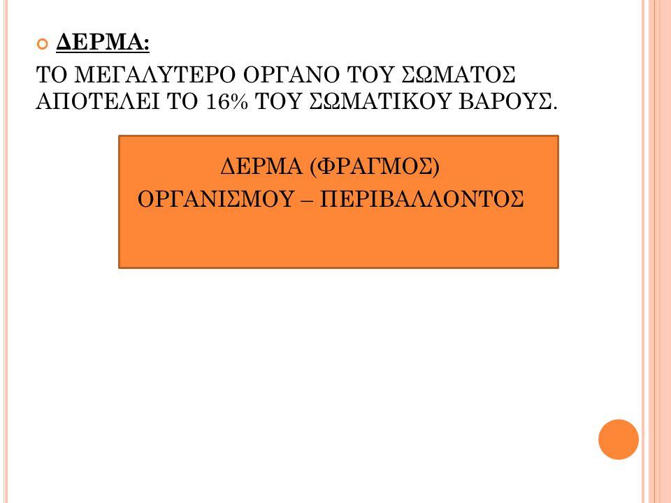ΟΡΓΑΝΙΣΜΟΥ – ΠΕΡΙΒΑΛΛΟΝΤΟΣ