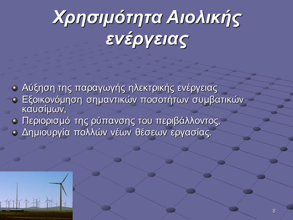 Χρησιμότητα Αιολικής ενέργειας