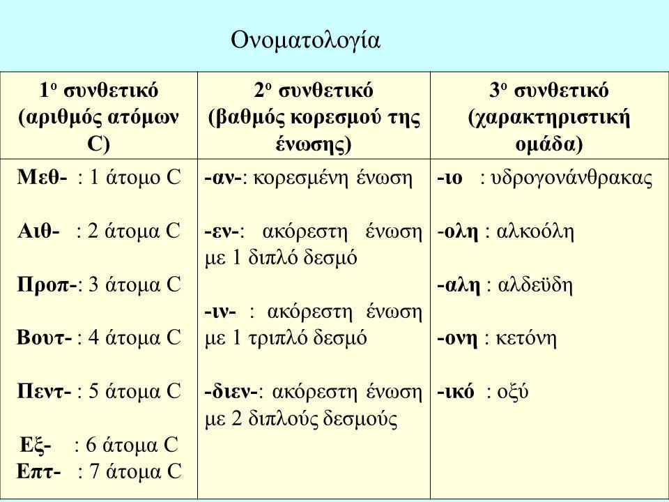 (βαθμός κορεσμού της ένωσης) (χαρακτηριστική ομάδα)