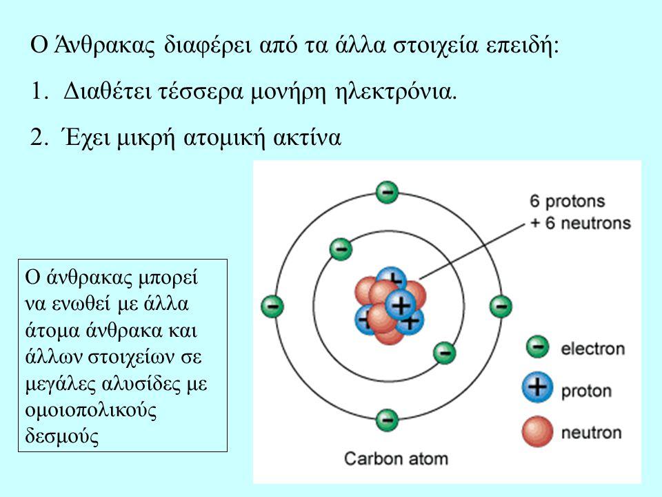 Ο Άνθρακας διαφέρει από τα άλλα στοιχεία επειδή: