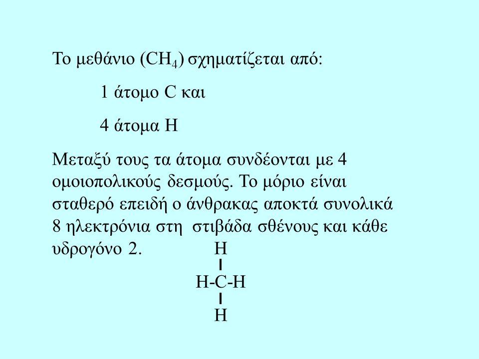 Το μεθάνιο (CH4) σχηματίζεται από:
