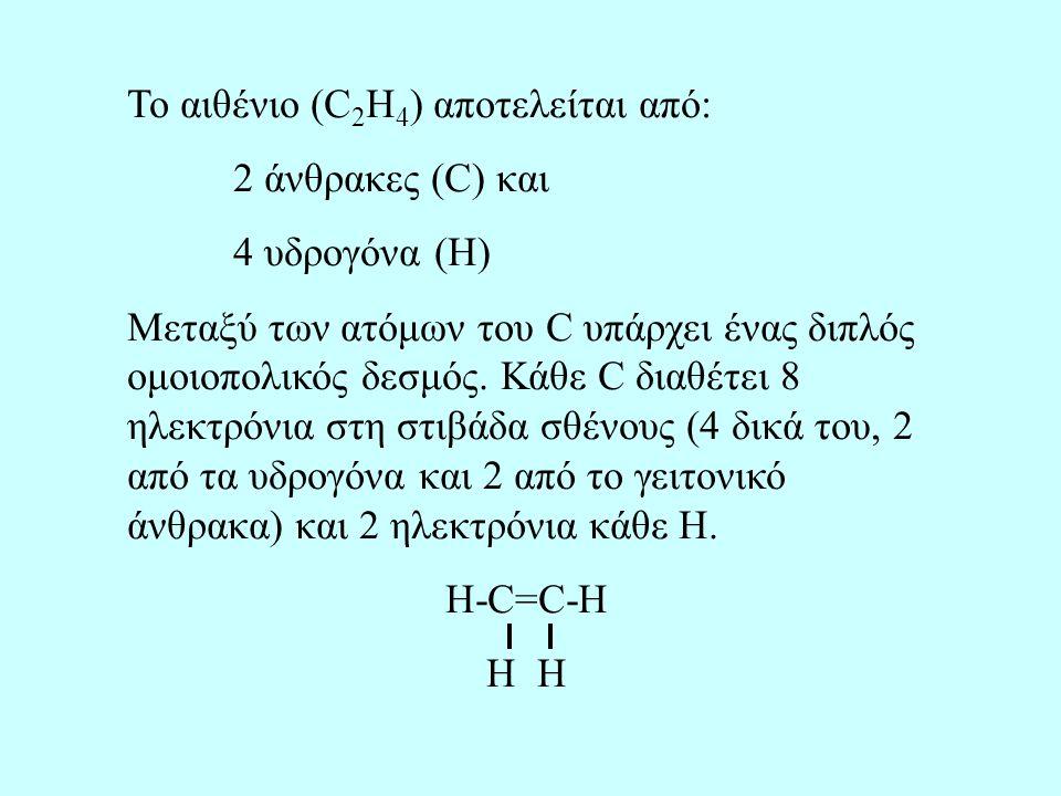Το αιθένιο (C2H4) αποτελείται από: