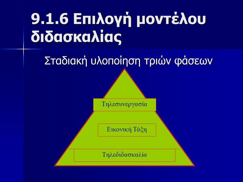9.1.6 Επιλογή μοντέλου διδασκαλίας