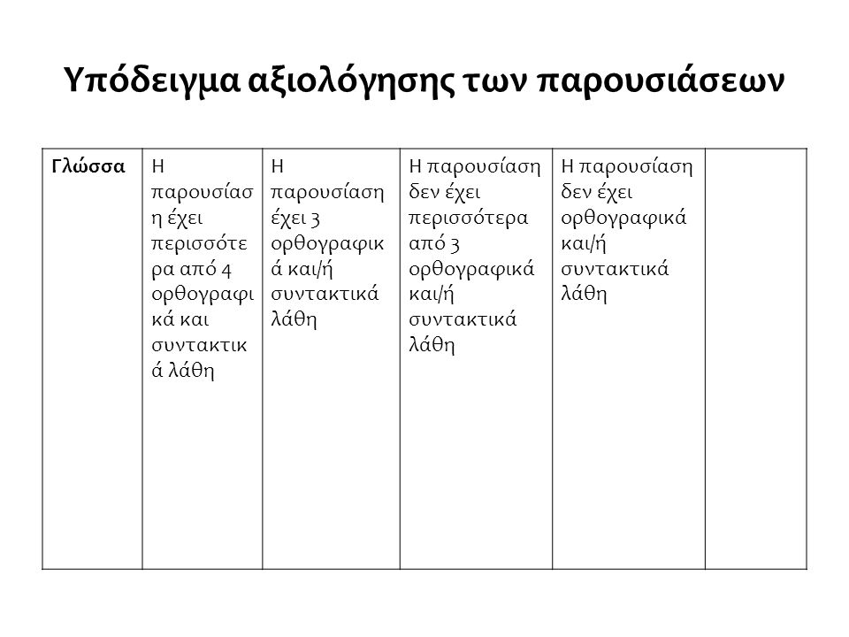 Υπόδειγμα αξιολόγησης των παρουσιάσεων