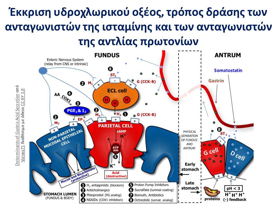 Φαρμακευτική αγωγή του πεπτικού έλκους