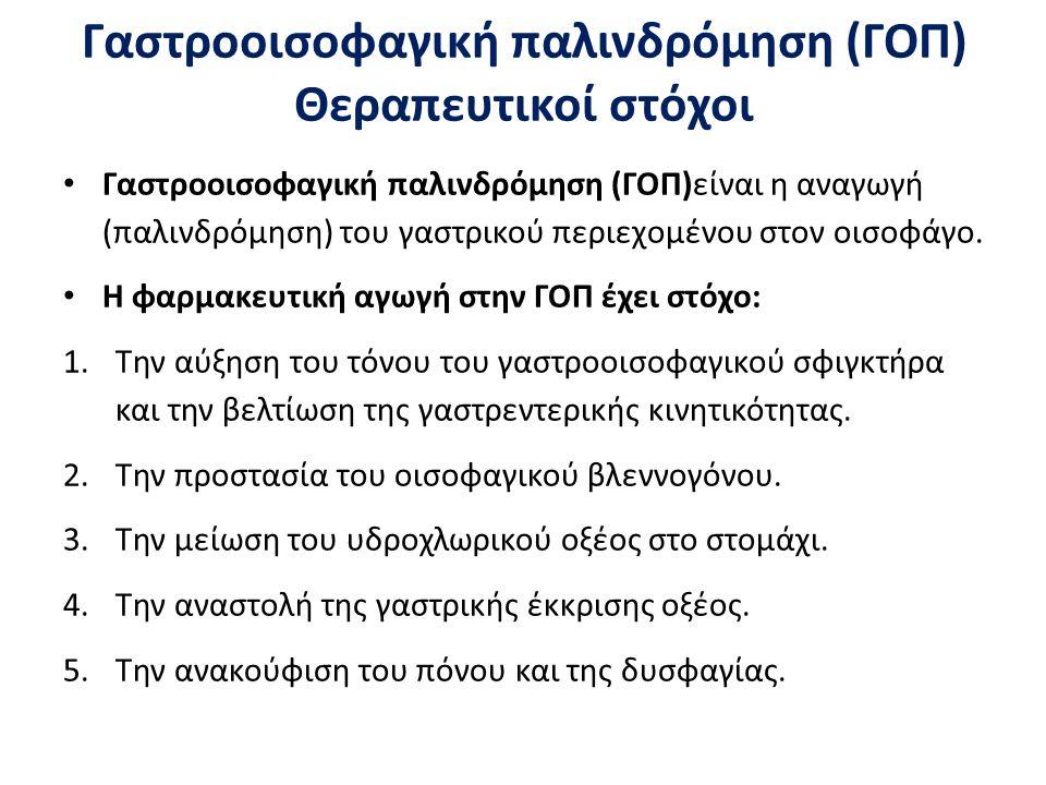 Γαστροοισοφαγική παλινδρόμηση (ΓΟΠ) Φάρμακα 1/2