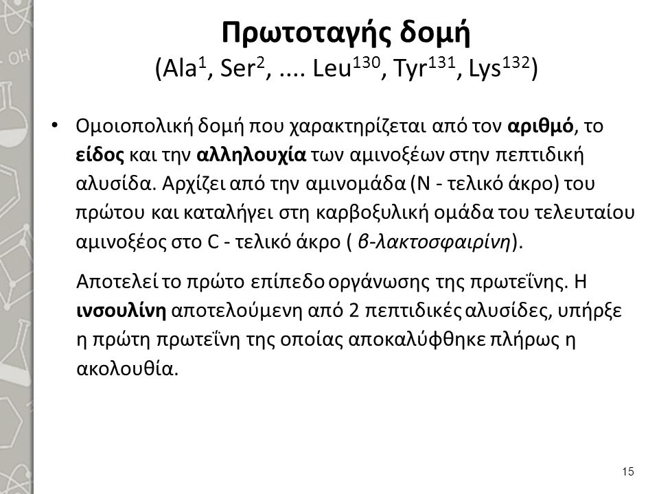 Δευτεροταγής δομή (α-έλικα, β-δομή) 1/3