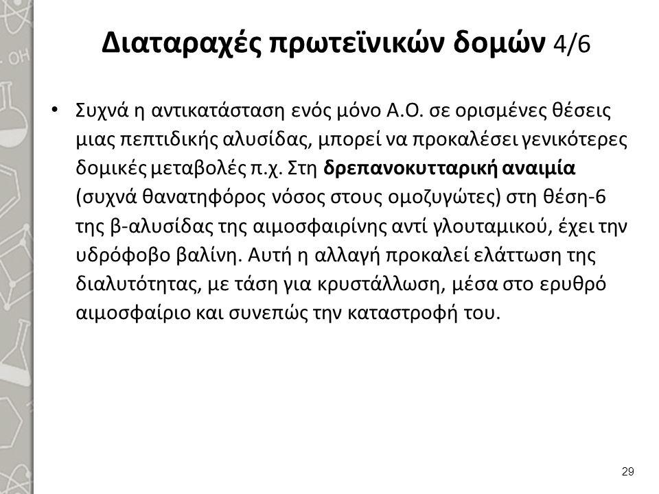 Διαταραχές πρωτεϊνικών δομών 5/6