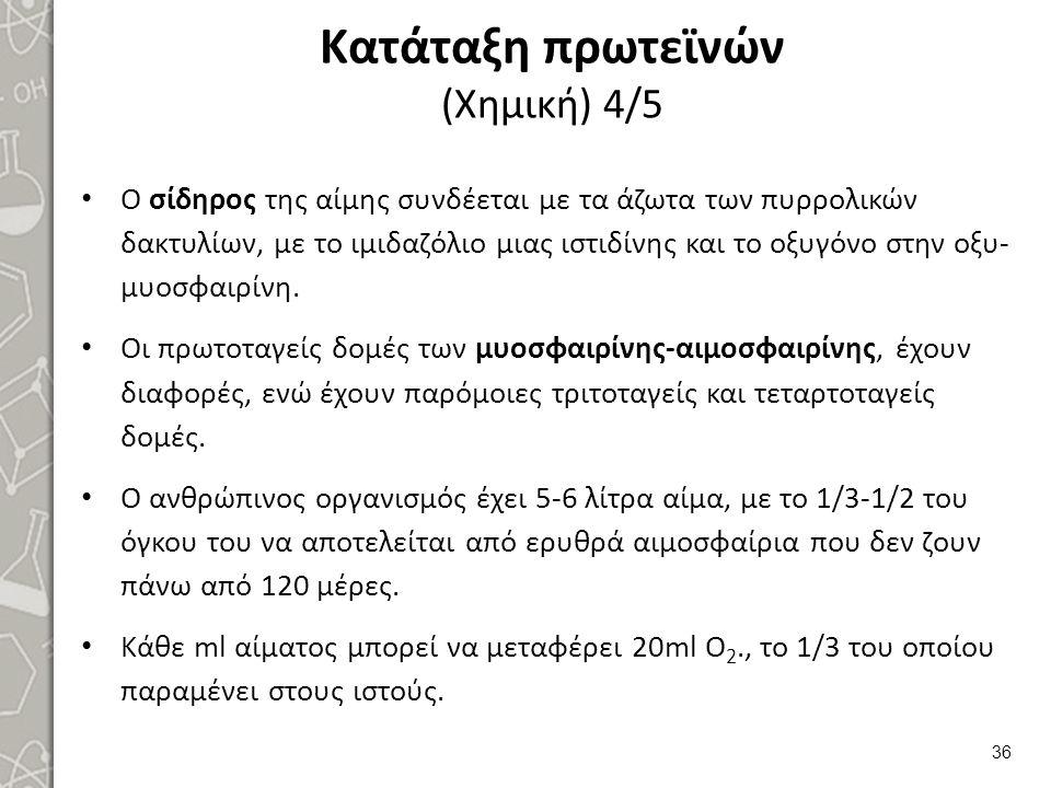 Κατάταξη πρωτεϊνών (Χημική) 5/5