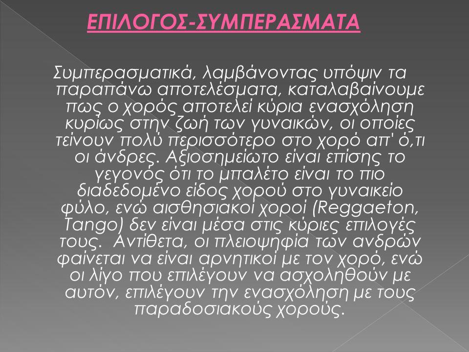 ΕΠΙΛΟΓΟΣ-ΣΥΜΠΕΡΑΣΜΑΤΑ