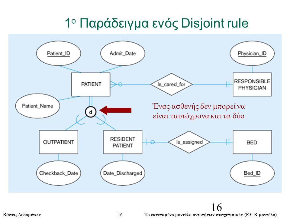 1ο Παράδειγμα ενός Disjoint rule