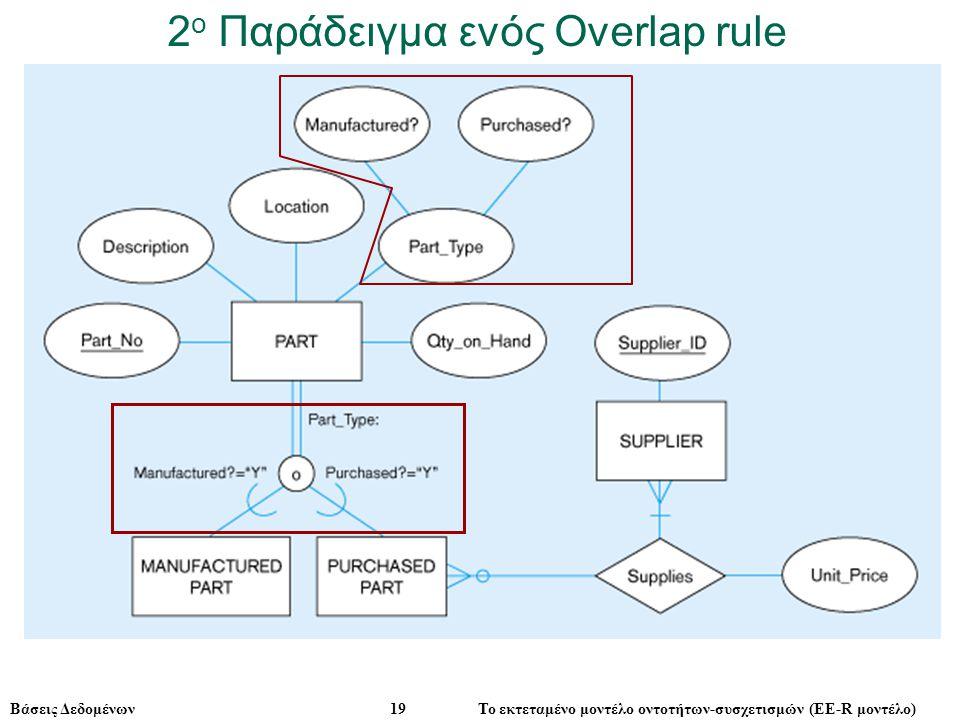 2ο Παράδειγμα ενός Overlap rule