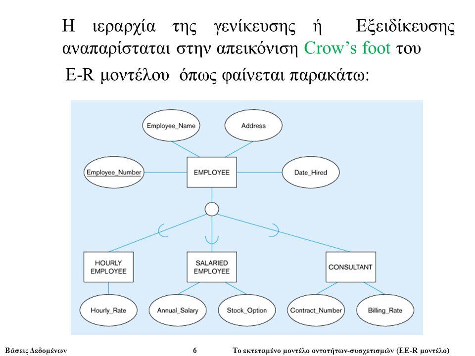 H ιεραρχία της γενίκευσης ή Εξειδίκευσης αναπαρίσταται στην απεικόνιση Crow's foot του