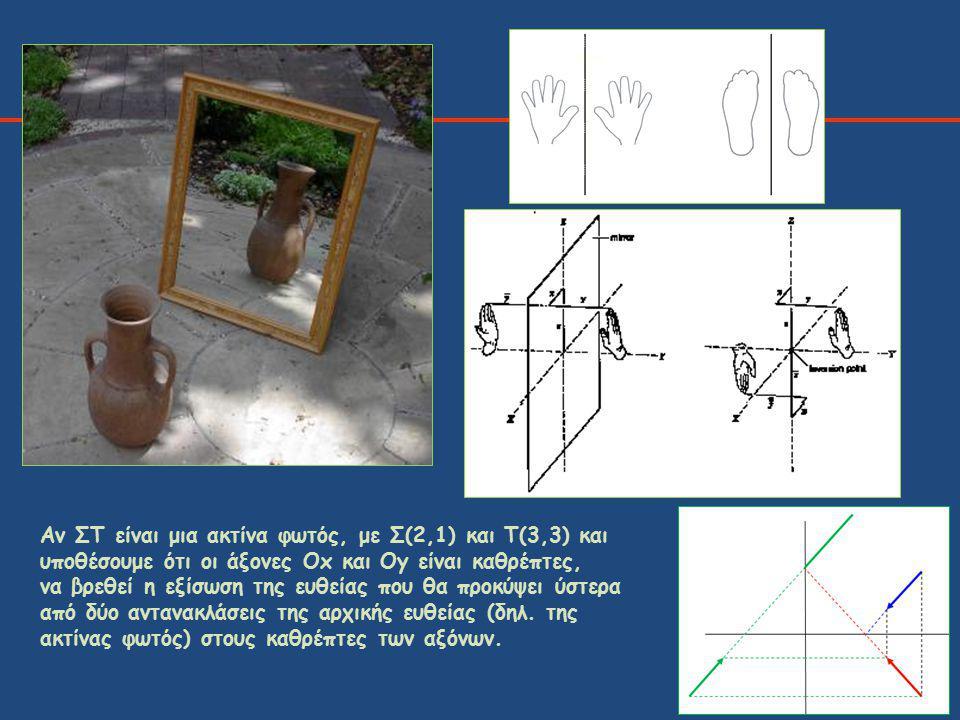 Αν ΣΤ είναι μια ακτίνα φωτός, με Σ(2,1) και Τ(3,3) και